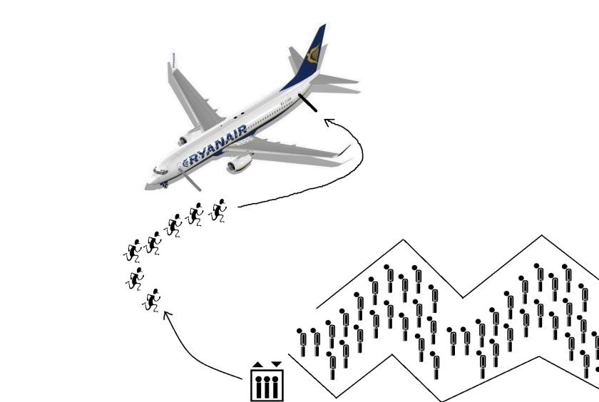 Ostatni będą pierwszymi, czyli jak nasza 7-mka wpadła do samolotu przed całym smutnym tłumem ;)